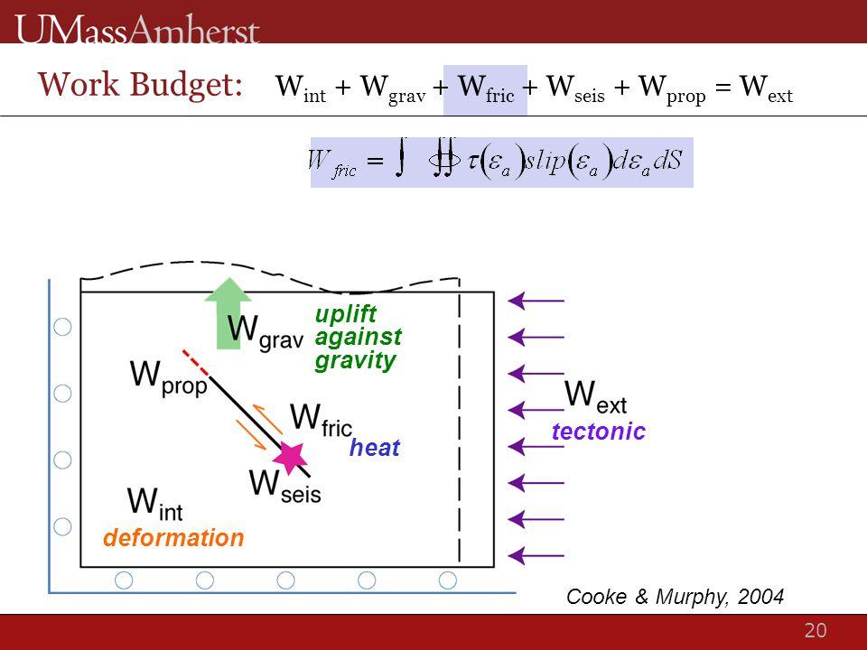 20 Work Budget: W int + W grav + W fric + W seis + W prop = W ext uplift against gravity deformation heat Cooke & Murphy, 2004 tectonic