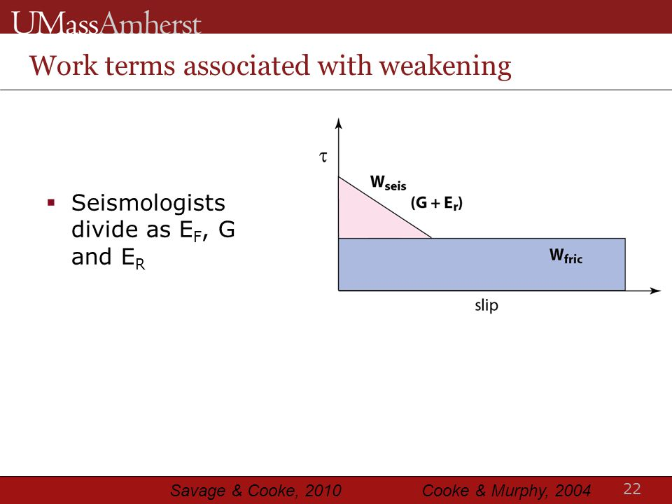 22 Work terms associated with weakening  Seismologists divide as E F, G and E R Cooke & Murphy, 2004Savage & Cooke, 2010