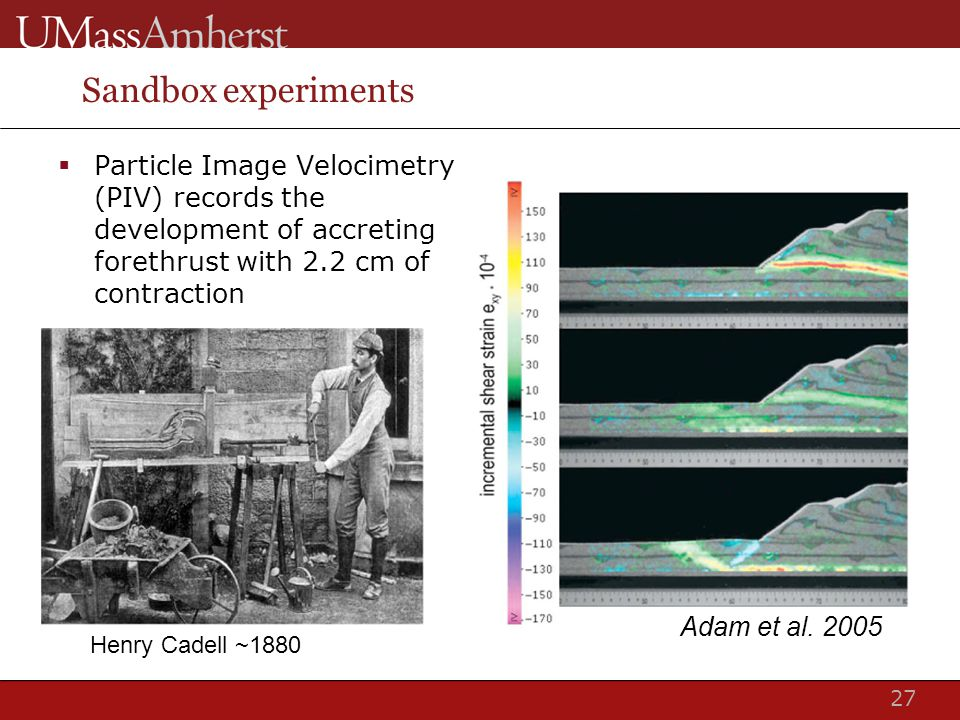 27 Sandbox experiments  Particle Image Velocimetry (PIV) records the development of accreting forethrust with 2.2 cm of contraction Adam et al.