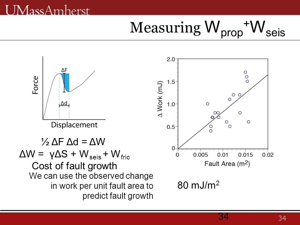 34 ½ ΔF Δd = ΔW ΔW = γΔS + W seis + W fric Cost of fault growth 80 mJ/m 2 We can use the observed change in work per unit fault area to predict fault growth Measuring W prop + W seis