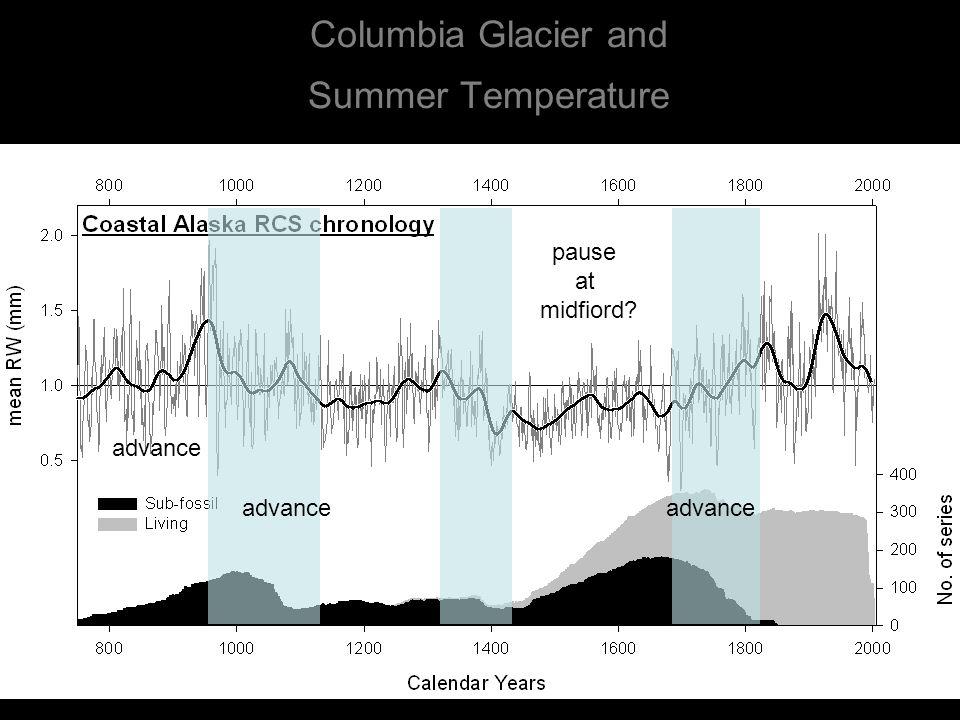 Columbia Glacier and Summer Temperature advance pause at midfiord? advance