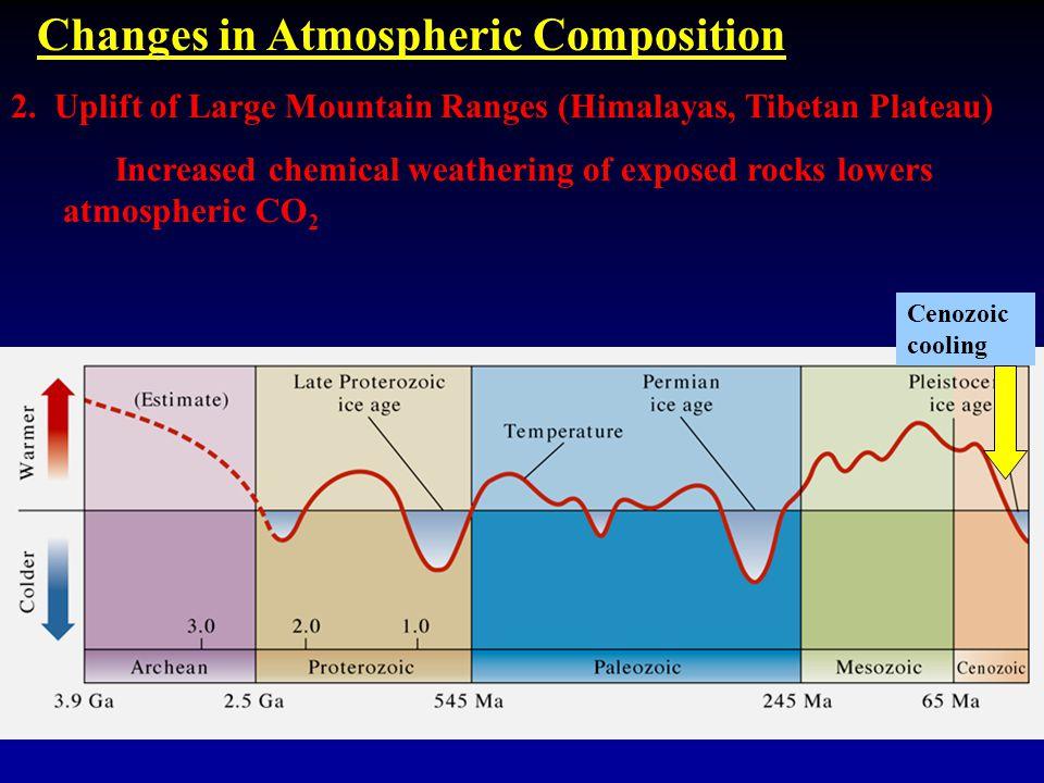 Cenozoic cooling 2.