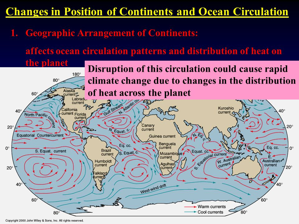 Changes in Position of Continents and Ocean Circulation 1.Geographic Arrangement of Continents: affects ocean circulation patterns and distribution of heat on the planet Disruption of this circulation could cause rapid climate change due to changes in the distribution of heat across the planet