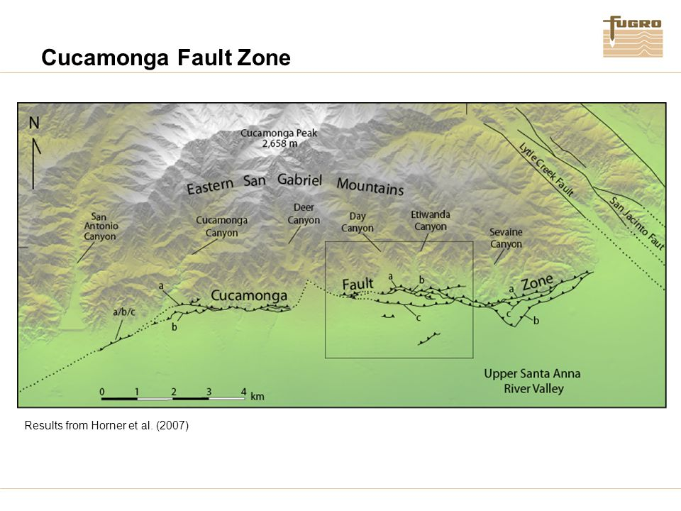 Cucamonga Fault Zone Results from Horner et al. (2007)