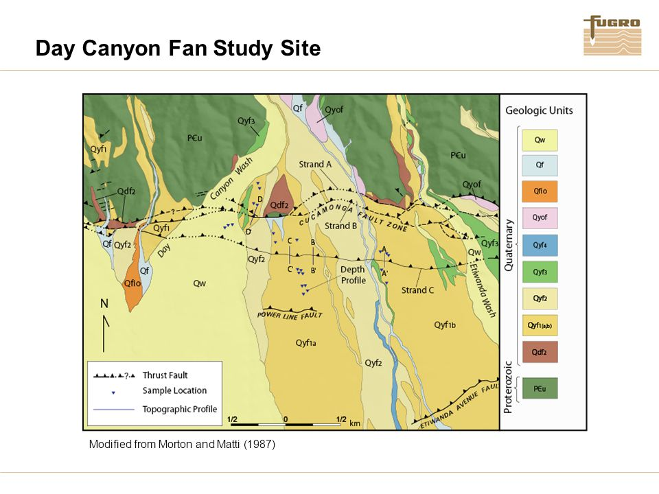 Day Canyon Fan Study Site Modified from Morton and Matti (1987)