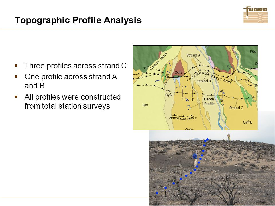 Topographic Profile Analysis  Three profiles across strand C  One profile across strand A and B  All profiles were constructed from total station surveys
