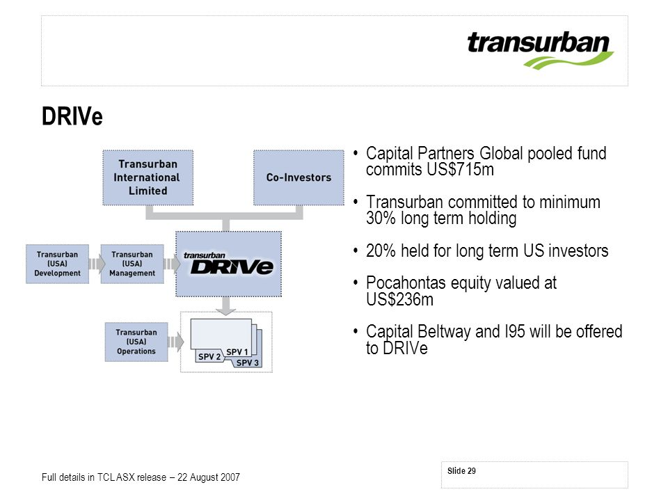 Slide 29 DRIVe Capital Partners Global pooled fund commits US$715m Transurban committed to minimum 30% long term holding 20% held for long term US inv
