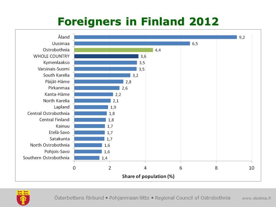 Österbottens förbund  Pohjanmaan liitto  Regional Council of Ostrobothnia www.obotnia.fi Foreigners in Finland 2012