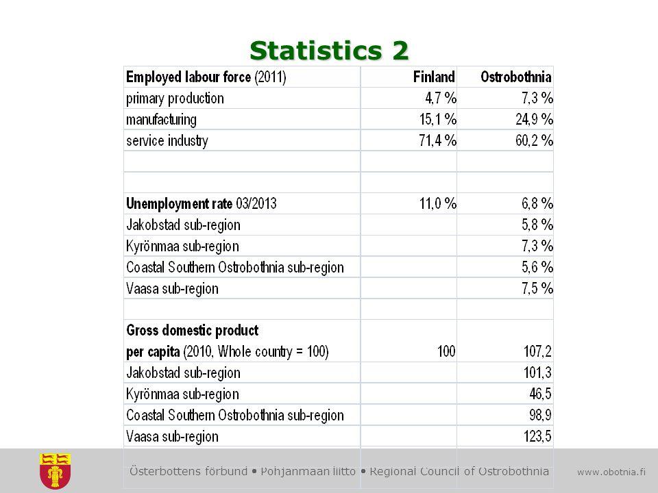 Österbottens förbund  Pohjanmaan liitto  Regional Council of Ostrobothnia www.obotnia.fi Statistics 2