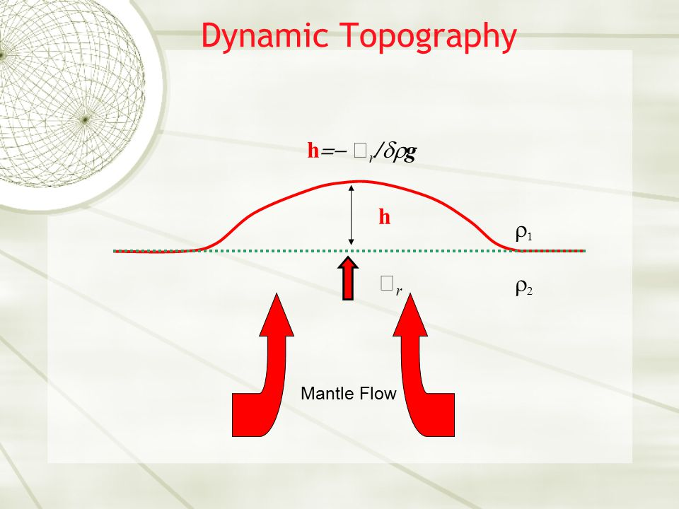 Contributions to Topography rr Mantle Flow Factors:  Isostatic balance of crust  Orogenesis  short uncompensated  Epeirogeny  Long  Tectonic u