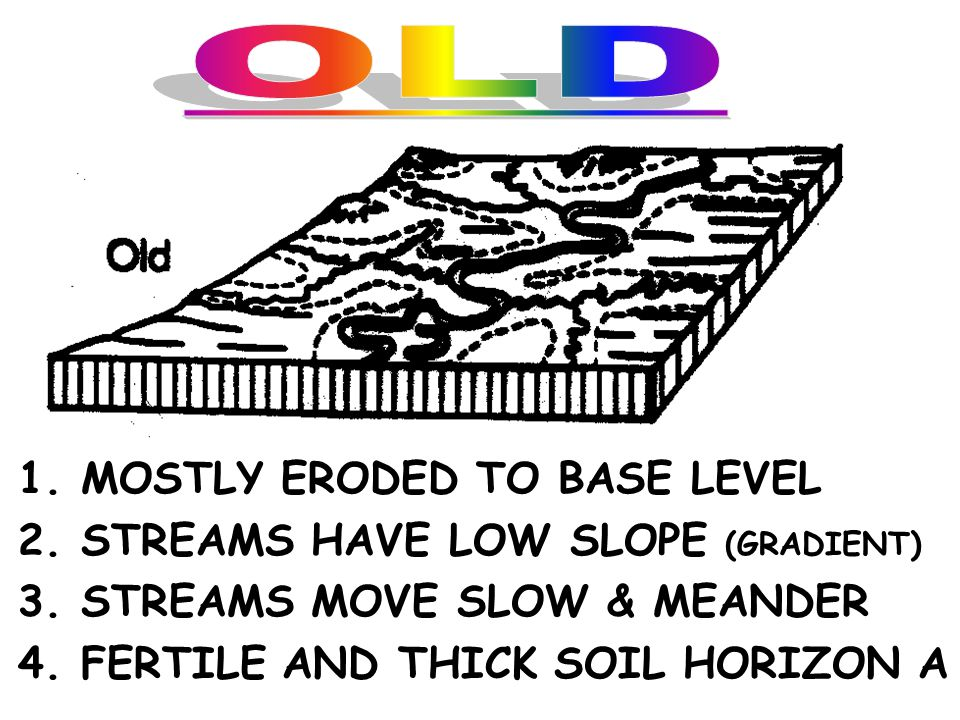 1. ROUNDED HILL SLOPES (IF MOIST CLIMATE) 2. STREAM VALLEYS ARE BROAD 3. STREAMS BEGIN TO MEANDER