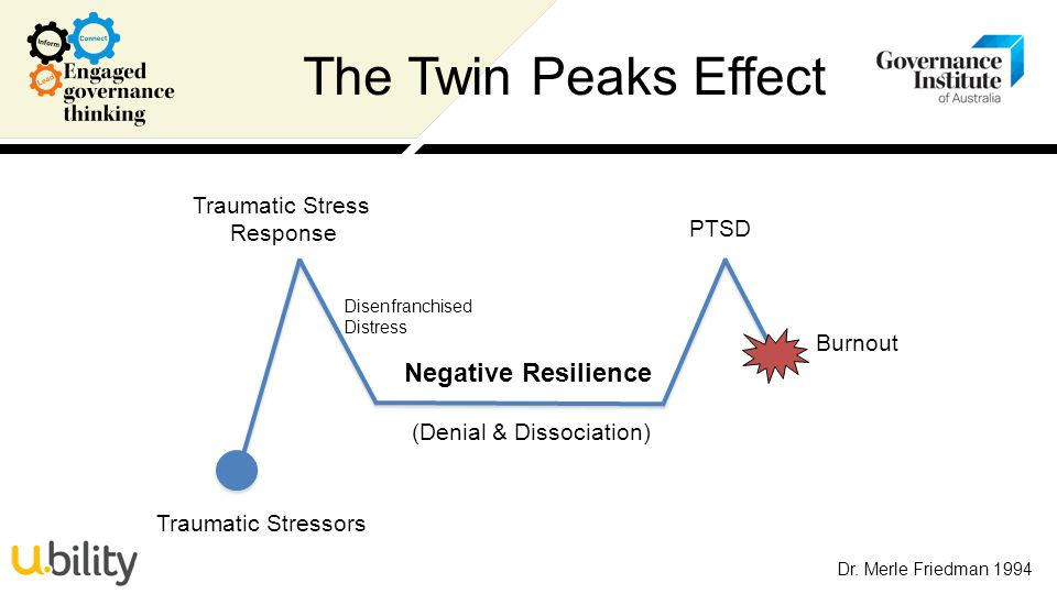The Twin Peaks Effect Traumatic Stressors Traumatic Stress Response PTSD Burnout Negative Resilience (Denial & Dissociation) Dr.