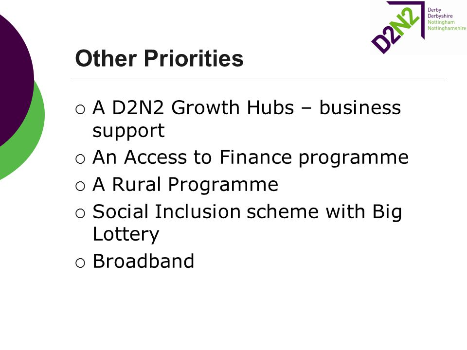 Other Priorities  A D2N2 Growth Hubs – business support  An Access to Finance programme  A Rural Programme  Social Inclusion scheme with Big Lotte