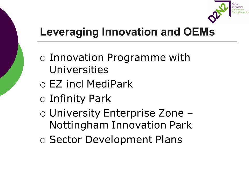 Leveraging Innovation and OEMs  Innovation Programme with Universities  EZ incl MediPark  Infinity Park  University Enterprise Zone – Nottingham I
