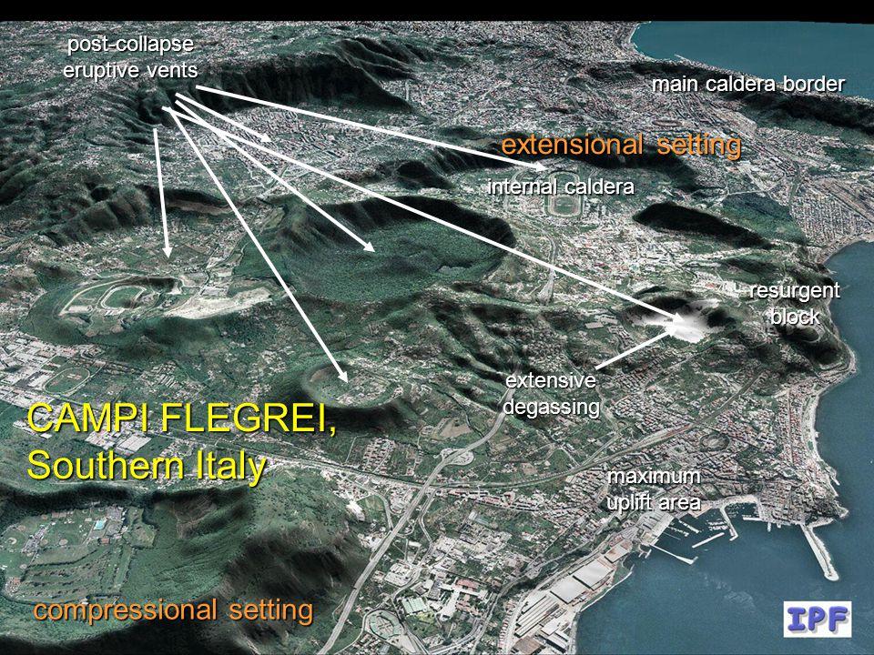 CAMPI FLEGREI, Southern Italy main caldera border internal caldera post-collapse eruptive vents resurgent block extensional setting compressional setting maximum uplift area extensive degassing