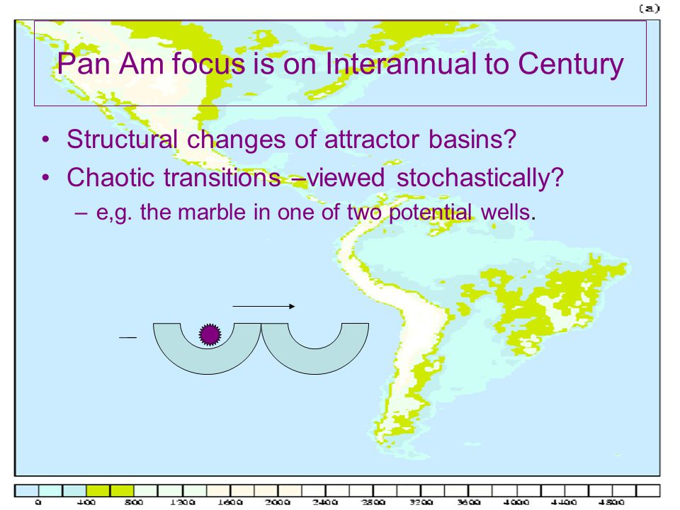 External Mechanisms to break drought feedback loops a) Wave disturbance from elsewhere or subsidence occurring elsewhere provides uplift b) Solar seasonal cycle increases  e c) Change in large scale circulation patterns, e.g.