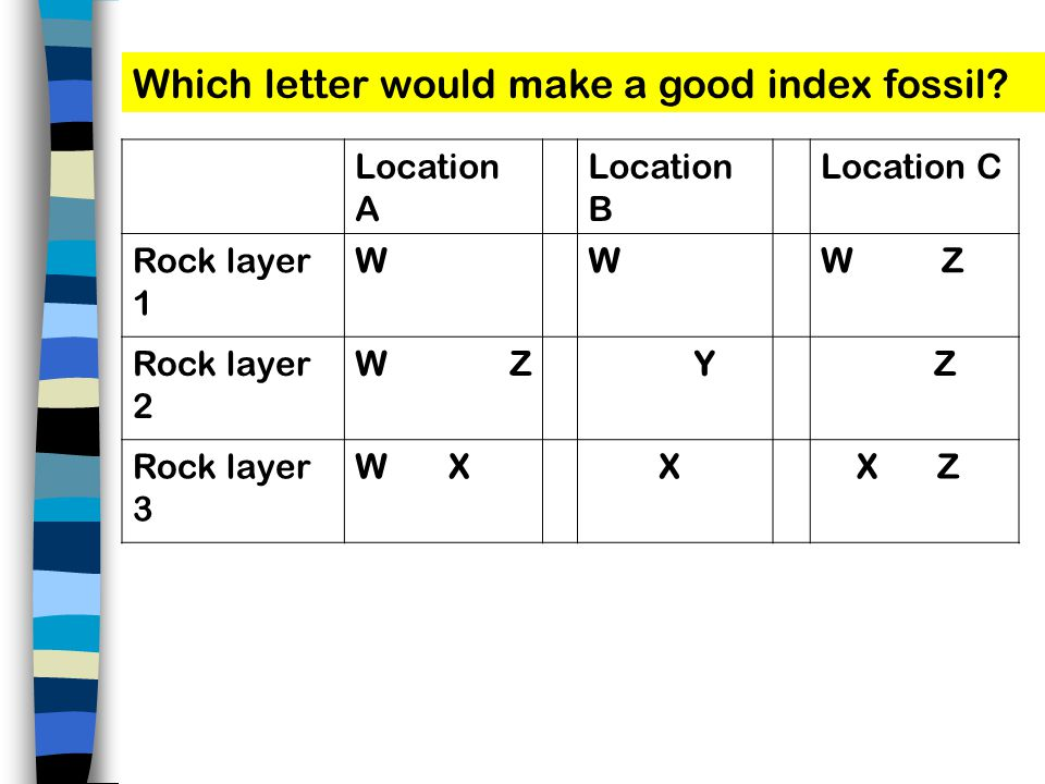Location A Location B Location C Rock layer 1 WWW Z Rock layer 2 W Z Y Z Rock layer 3 W X X X Z Which letter would make a good index fossil?