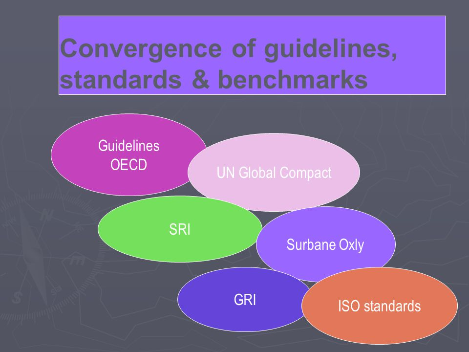 Guidelines OECD UN Global Compact SRI Convergence of guidelines, standards & benchmarks Surbane Oxly GRI ISO standards