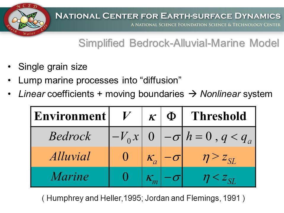 Simplified Bedrock-Alluvial-Marine Model Single grain size Lump marine processes into diffusion Linear coefficients + moving boundaries  Nonlinear system ( Humphrey and Heller,1995; Jordan and Flemings, 1991 ) EnvironmentV  Threshold Bedrock  V 0 x  h  , q  q a Alluvial aa  >  z SL Marine mm  z SL