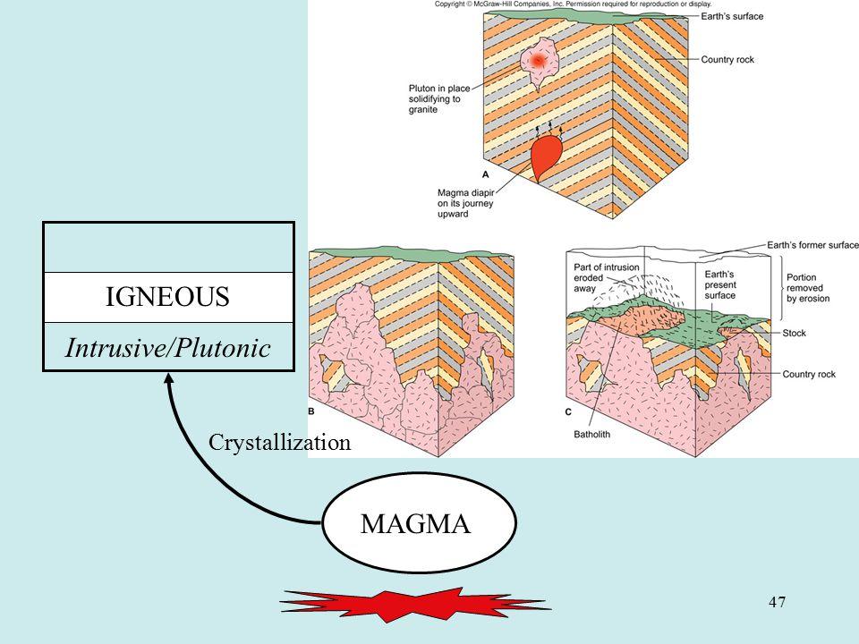 47 MAGMA IGNEOUS Intrusive/Plutonic Crystallization