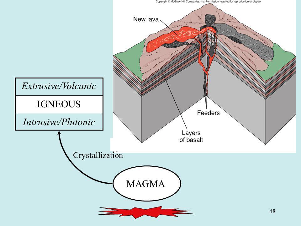 48 MAGMA Extrusive/Volcanic IGNEOUS Intrusive/Plutonic Crystallization