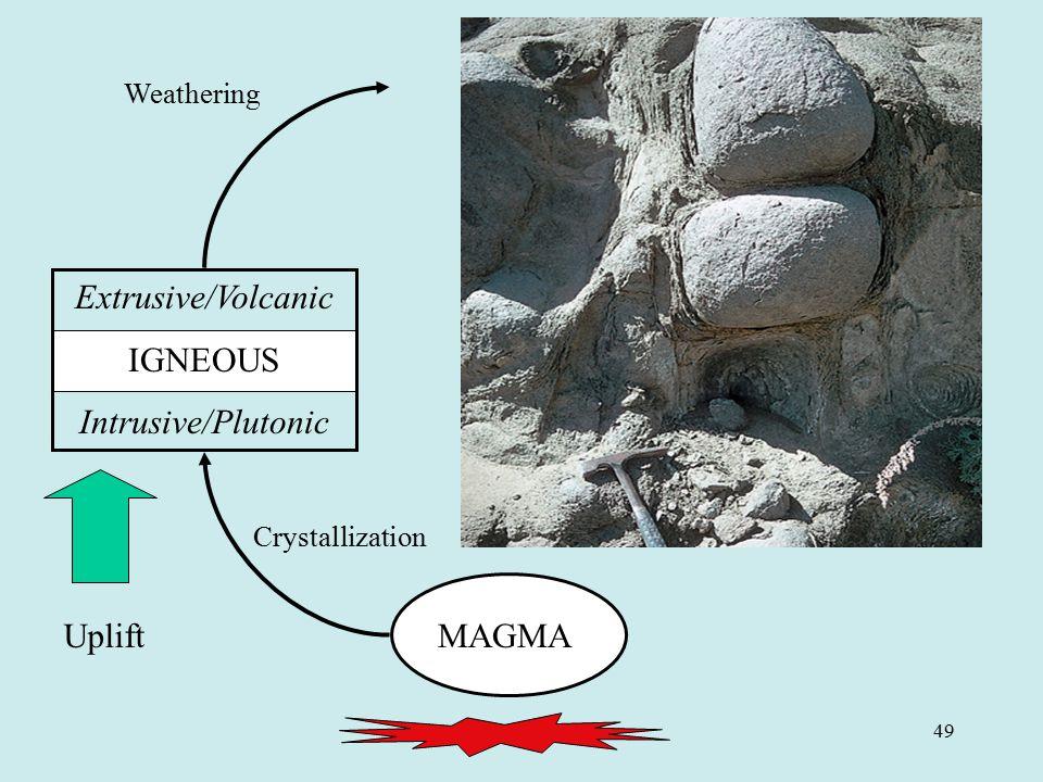 49 MAGMAUplift Crystallization Weathering Extrusive/Volcanic IGNEOUS Intrusive/Plutonic
