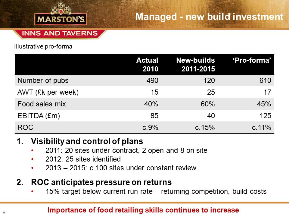 Presentation name > date Managed - new build investment Illustrative pro-forma Actual 2010 New-builds 2011-2015 'Pro-forma' Number of pubs490120610 AWT (£k per week)152517 Food sales mix40%60%45% EBITDA (£m)8540125 ROCc.9%c.15%c.11% 1.Visibility and control of plans 2011: 20 sites under contract, 2 open and 8 on site 2012: 25 sites identified 2013 – 2015: c.100 sites under constant review 2.ROC anticipates pressure on returns 15% target below current run-rate – returning competition, build costs Importance of food retailing skills continues to increase 6