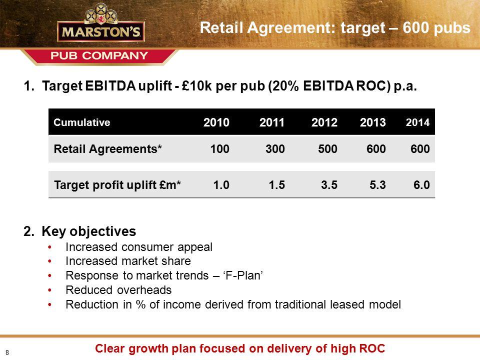 Presentation name > date Heading (Arial Black 22pt) Retail Agreement: target – 600 pubs 1.Target EBITDA uplift - £10k per pub (20% EBITDA ROC) p.a.