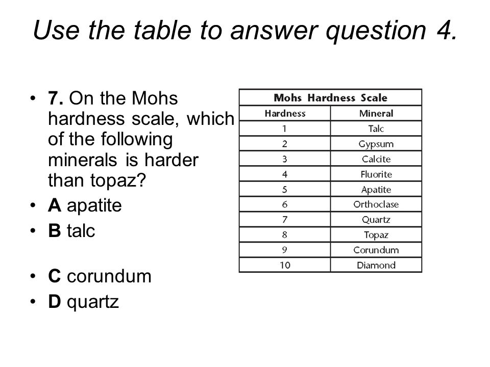 Use the table to answer question 4. 7.