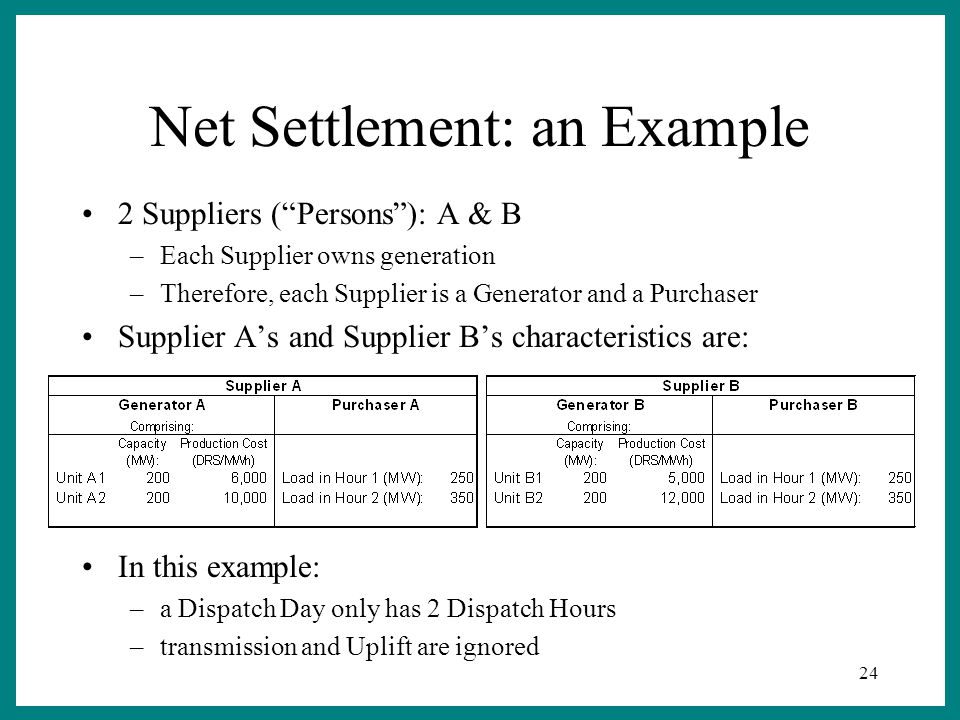 24 Net Settlement: an Example 2 Suppliers ( Persons ): A & B –Each Supplier owns generation –Therefore, each Supplier is a Generator and a Purchaser Supplier A's and Supplier B's characteristics are: In this example: –a Dispatch Day only has 2 Dispatch Hours –transmission and Uplift are ignored