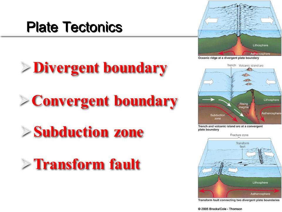 Plate Tectonics  Divergent boundary  Convergent boundary  Subduction zone  Transform fault Fig.