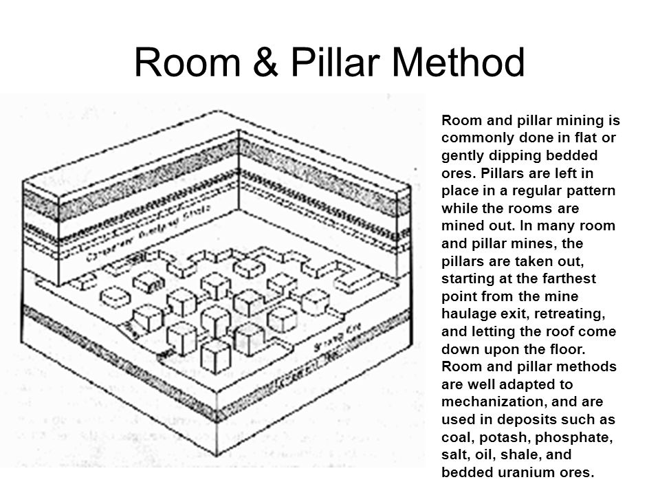 Room & Pillar Method Room and pillar mining is commonly done in flat or gently dipping bedded ores.
