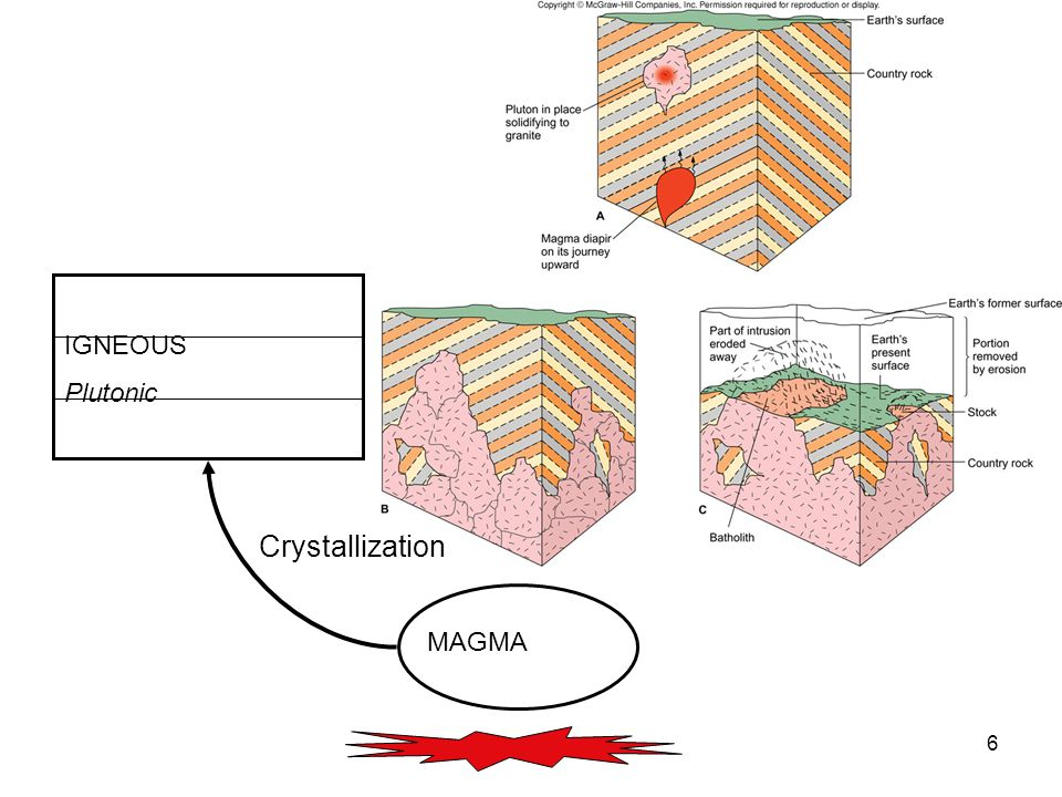 Features of the Crust and Upper Mantle