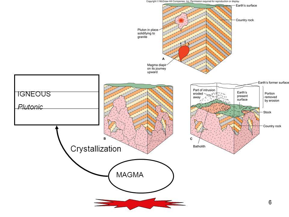 6 MAGMA IGNEOUS Plutonic Crystallization