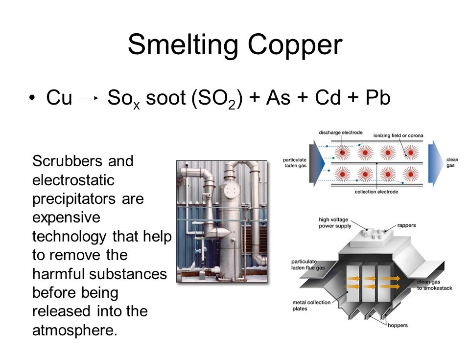 Smelting Copper Cu So x soot (SO 2 ) + As + Cd + Pb Scrubbers and electrostatic precipitators are expensive technology that help to remove the harmful substances before being released into the atmosphere.
