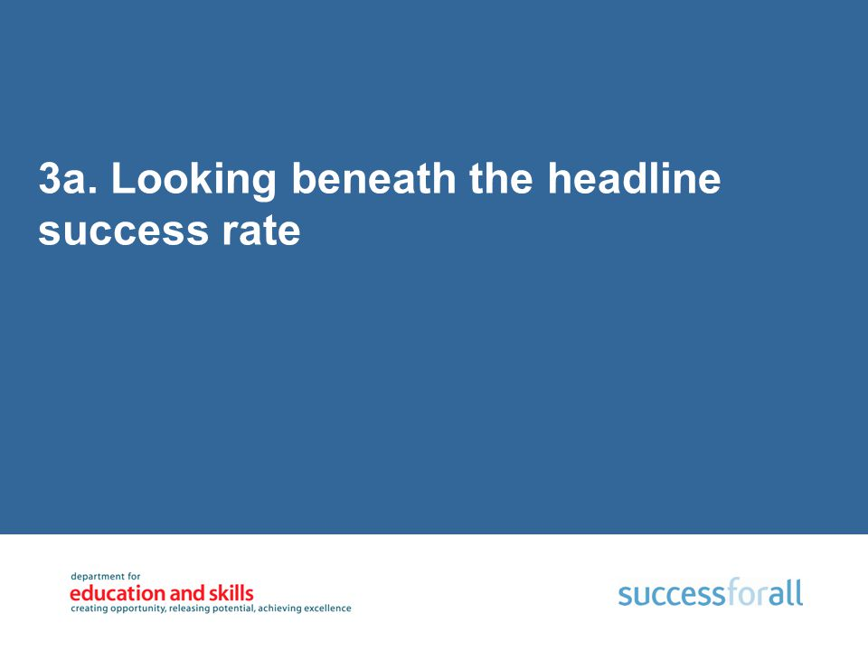3a. Looking beneath the headline success rate