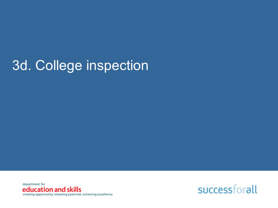 3d. College inspection