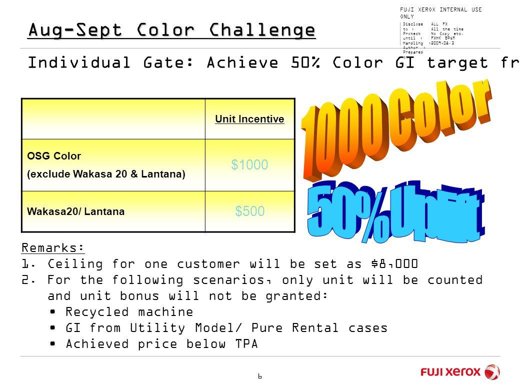 © 2008 Fuji Xerox Co., Ltd.All rights reserved.