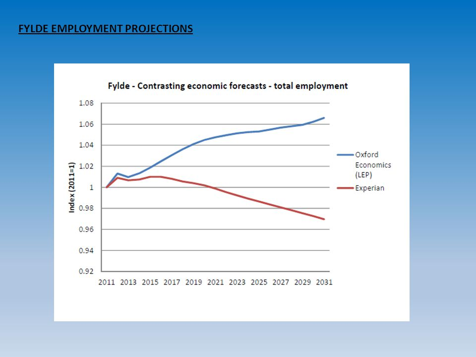 FYLDE EMPLOYMENT PROJECTIONS