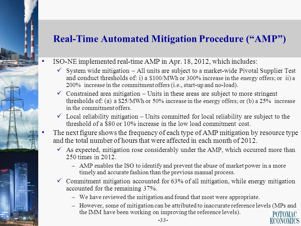 -33- Real-Time Automated Mitigation Procedure ( AMP ) ISO-NE implemented real-time AMP in Apr.