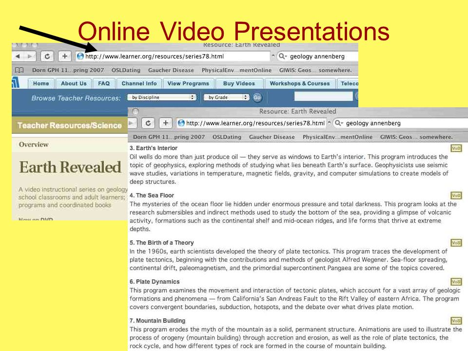 Online Video Presentations