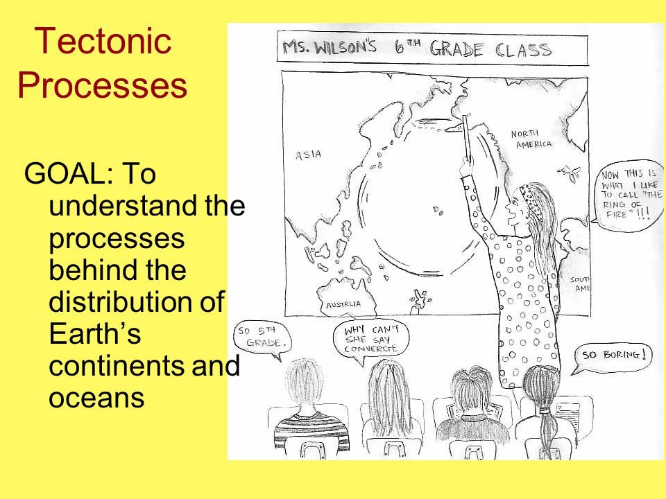 Tectonic Processes GOAL: To understand the processes behind the distribution of Earth's continents and oceans