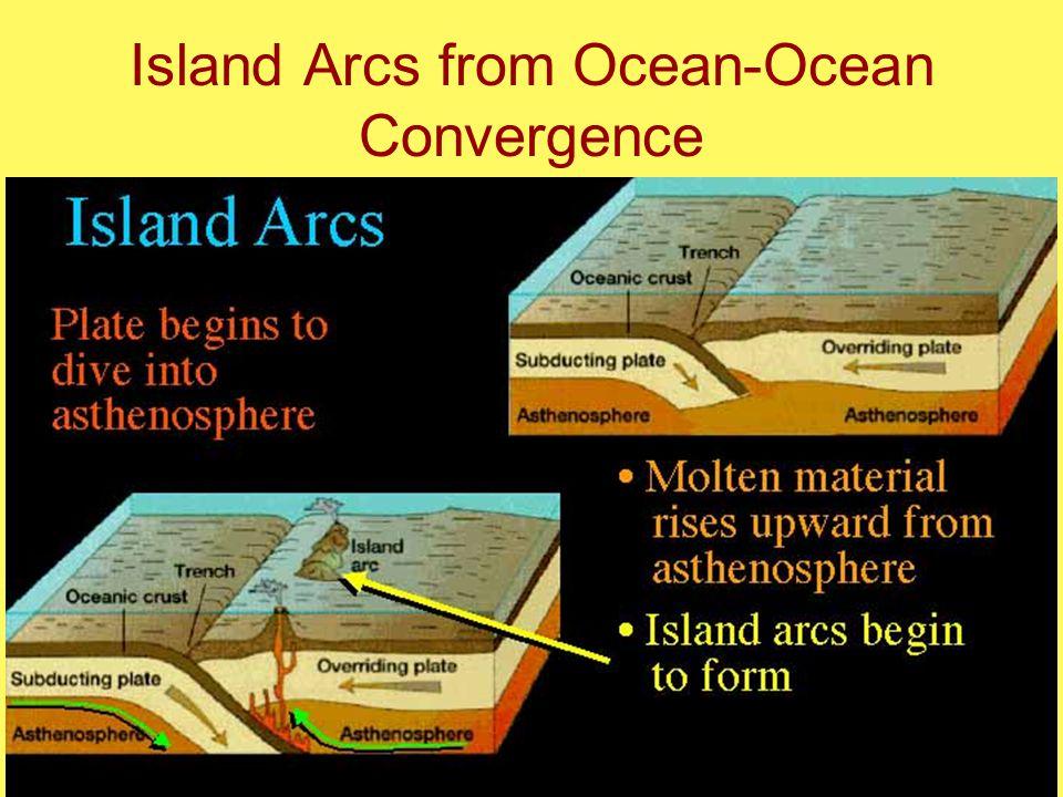 Island Arcs from Ocean-Ocean Convergence