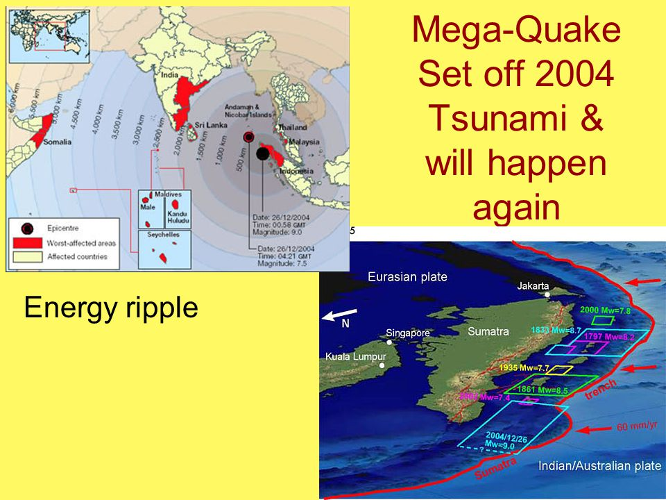 Mega-Quake Set off 2004 Tsunami & will happen again Energy ripple