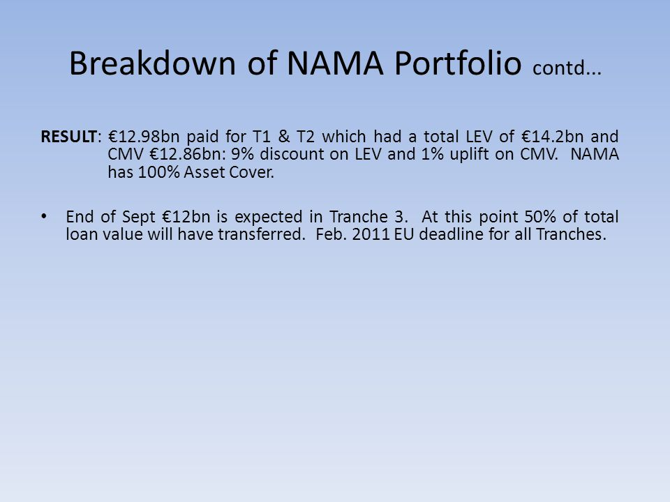 Breakdown of NAMA Portfolio contd...