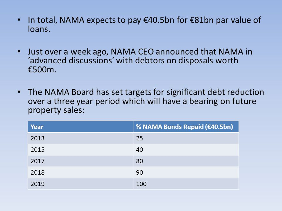 In total, NAMA expects to pay €40.5bn for €81bn par value of loans.
