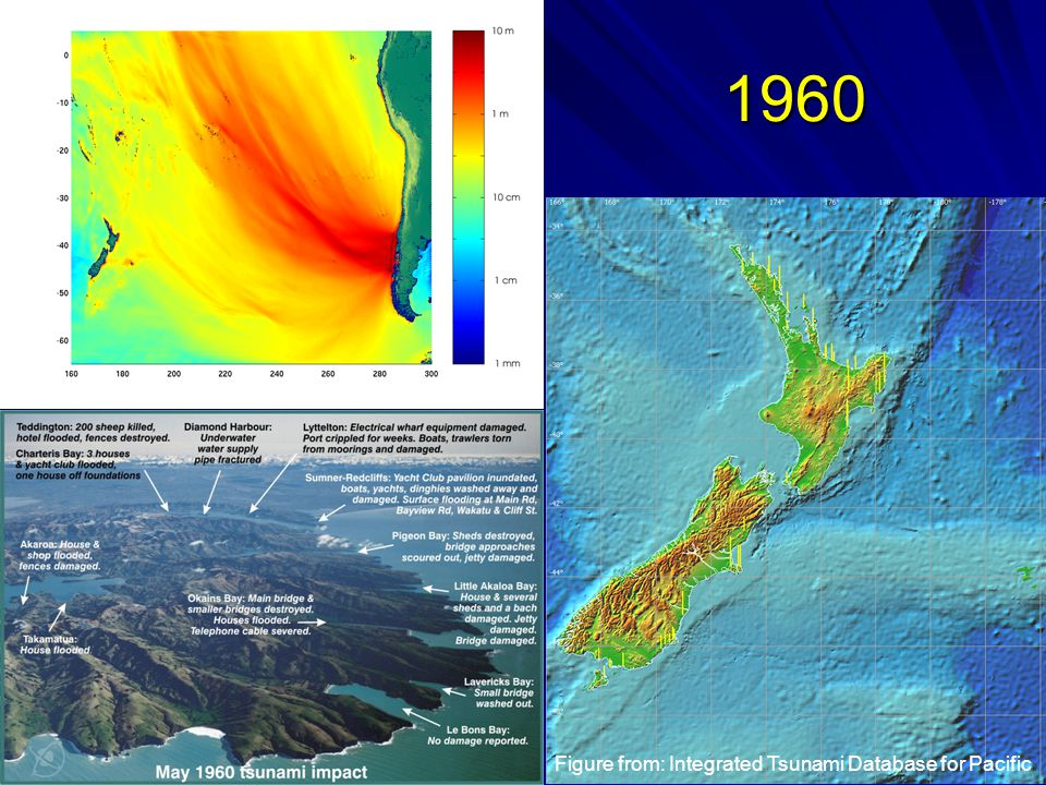 1960 Figure from: Integrated Tsunami Database for Pacific