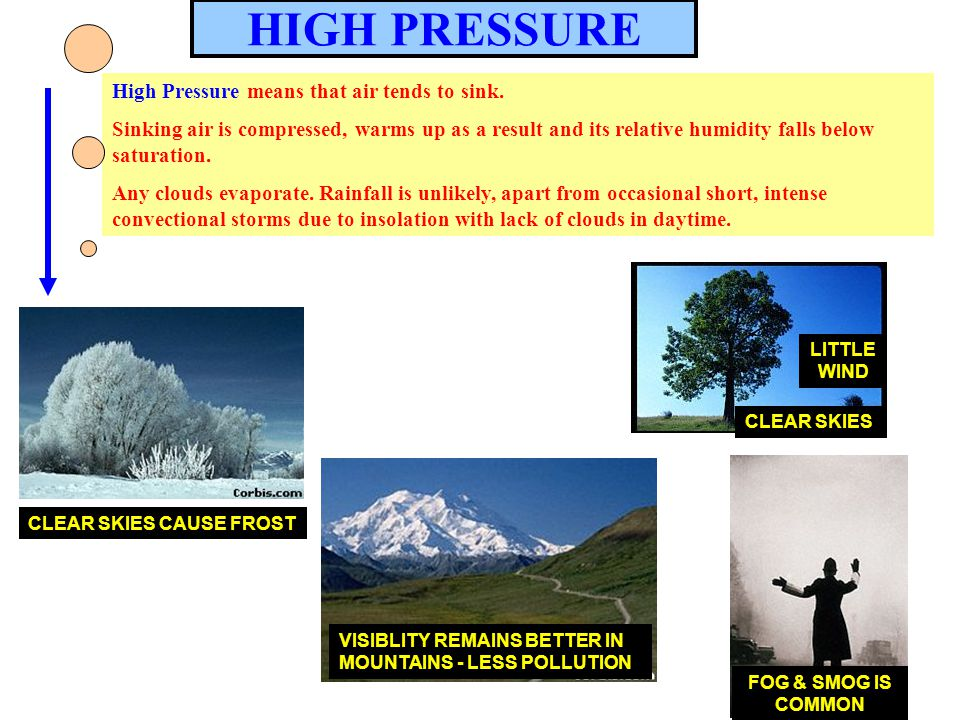 High Pressure means that air tends to sink.
