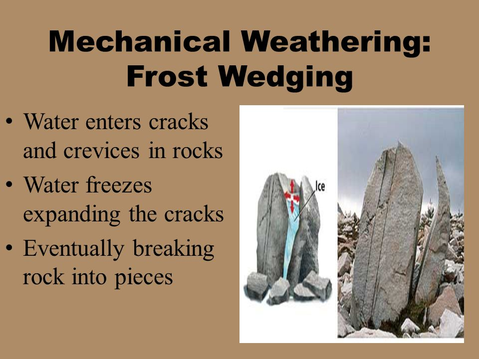 Mechanical Weathering: Frost Wedging Water enters cracks and crevices in rocks Water freezes expanding the cracks Eventually breaking rock into pieces