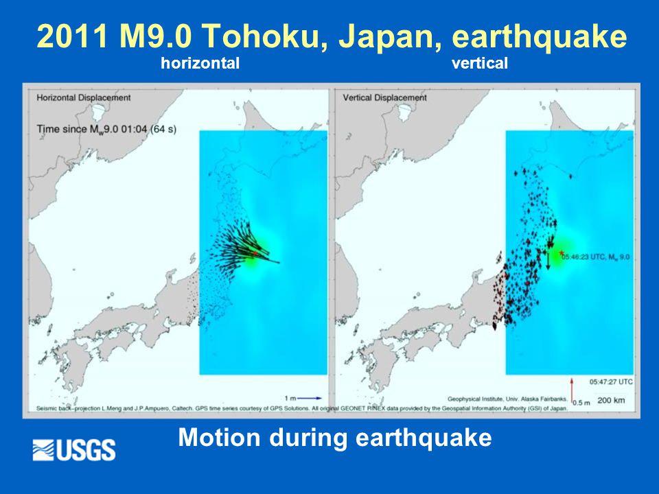 2011 M9.0 Tohoku, Japan, earthquake From Grapenthin and Freymueller (2012) Motion during earthquake verticalhorizontal